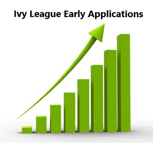 graph_Ivy_League_Early_Applications_Soar_Dr_Paul_Lowe_Admissions_Advisor_Independent_Educational_Consultant